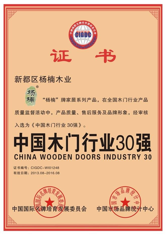 木门行业排行榜